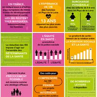 Inégalités sociales de santé : Porte-Clés Santé