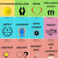 Cartes des forces de la psychologie positive